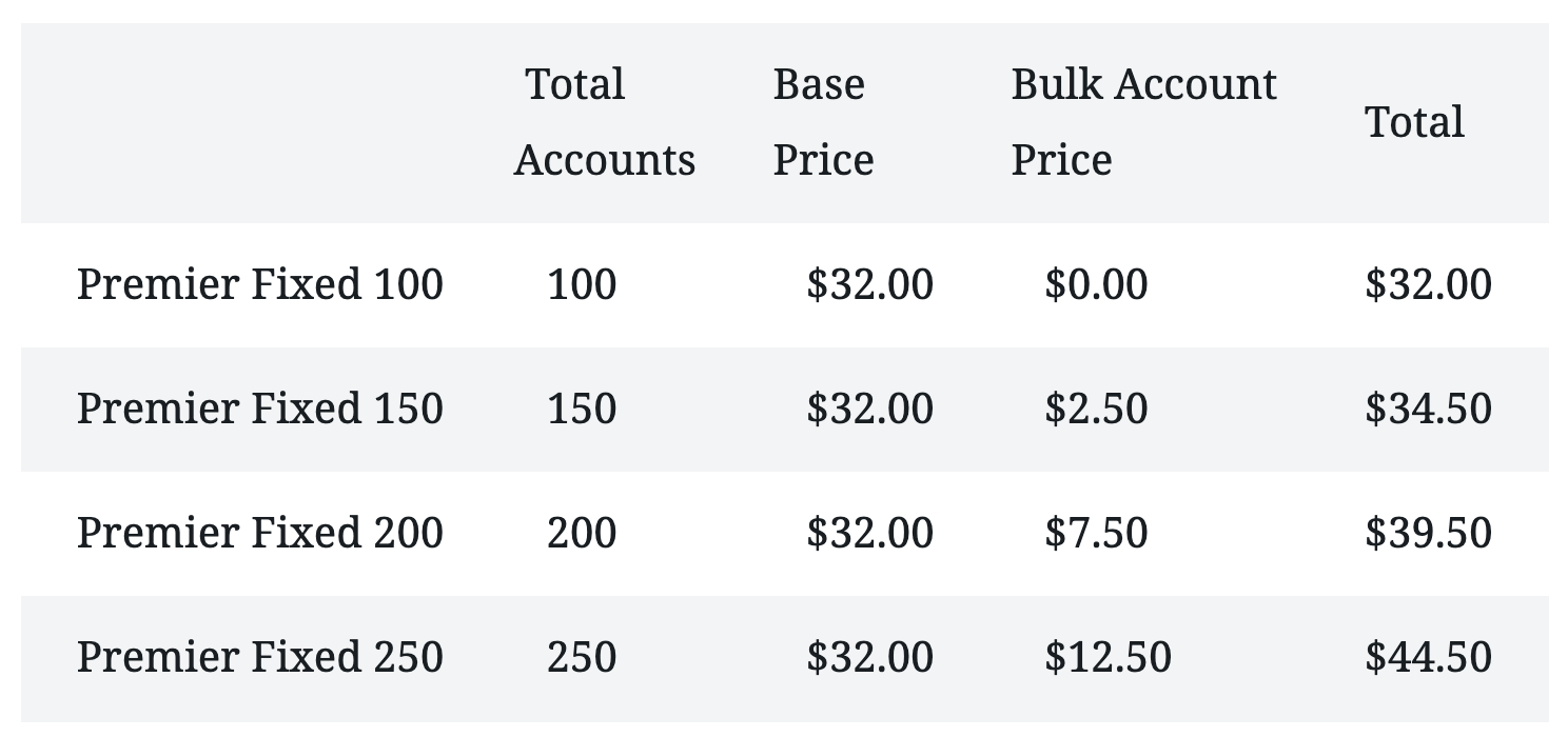 New cPanel Licensing and Pricing Structure - thoughts? - Page 21