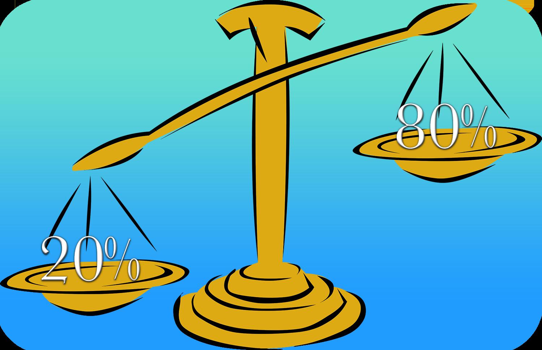 Pareto Principal Scale